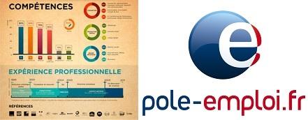 Image-Com-CV-Pole